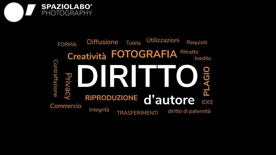 Corso Diritto d'autore fotografia